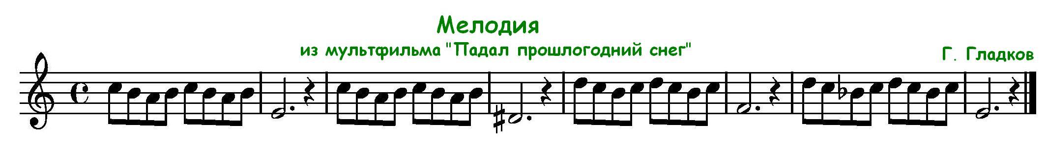 Take Five Ноты Для Гитары